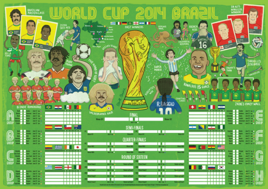 2014 illustrated World Cup Wallchart